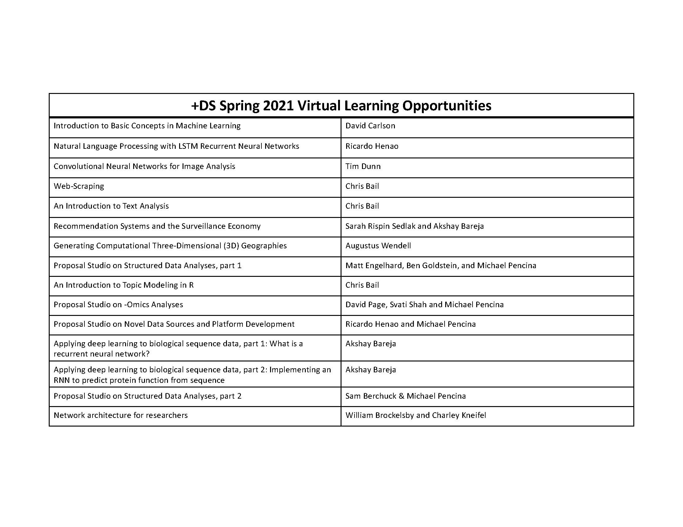 +DS Spring 2021 Virtual Learning Experiences